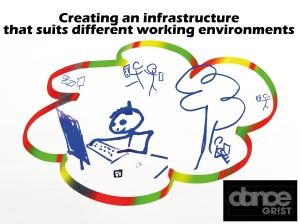 Creating an infrastructure that suits different working environments